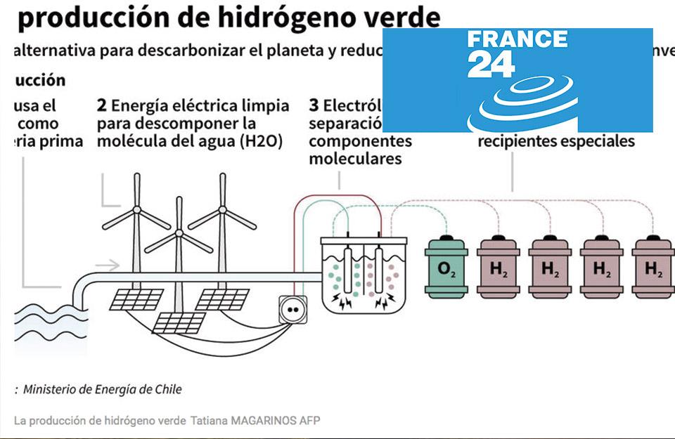 Chile acuerda con Australia, Reino Unido y UE acelerar producción de hidrógeno verde como combustible del futuro