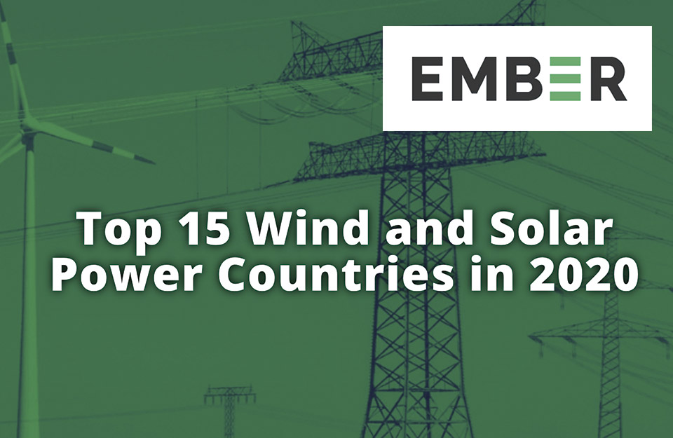 Top 15 Wind and Solar Power Countries in 2020