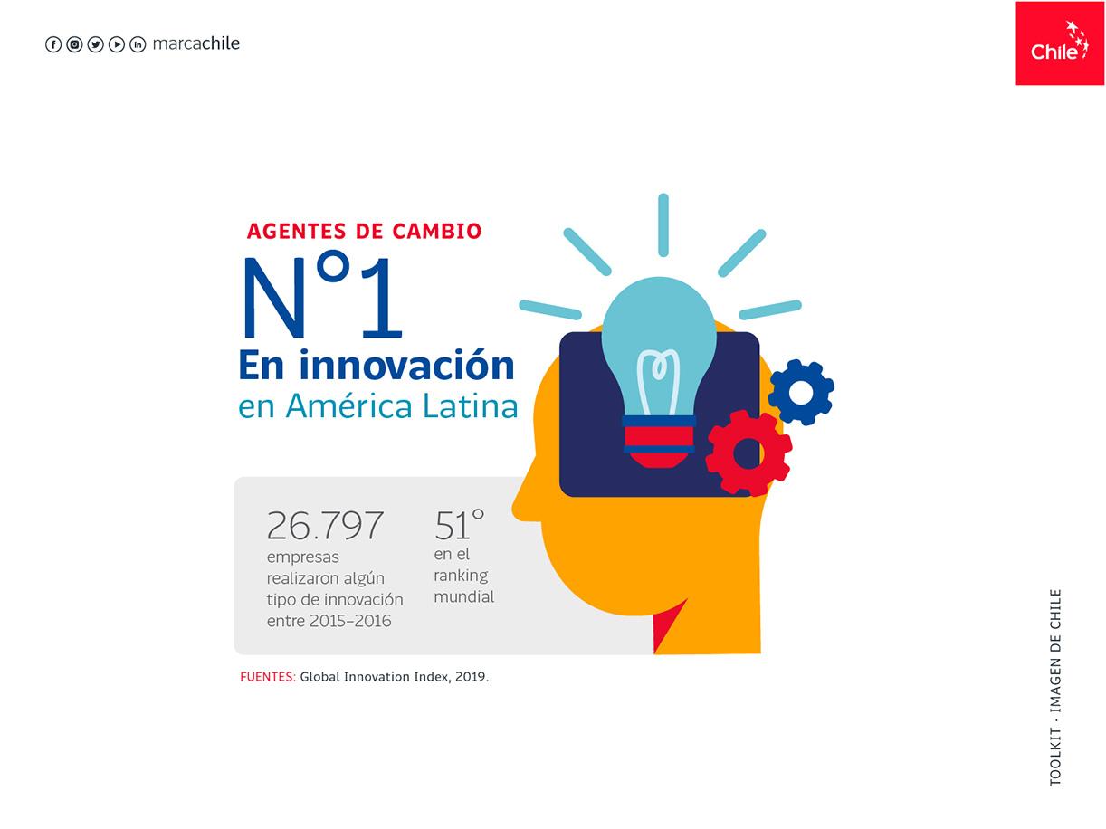 Agentes de cambio | Marca Chile | Toolkit