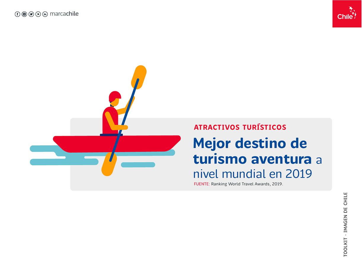 Atractivo Turístico   Marca Chile   Toolkit
