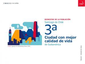 Bienestar de la población | Toolkit | Marca Chile