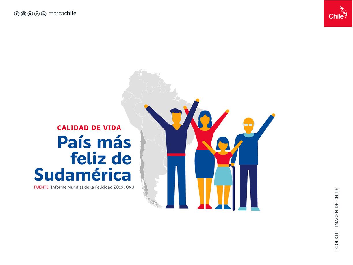 Calidad de vida | Marca Chile | Toolkit