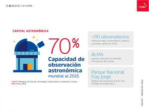 Capital astronómica | Toolkit | Marca Chile