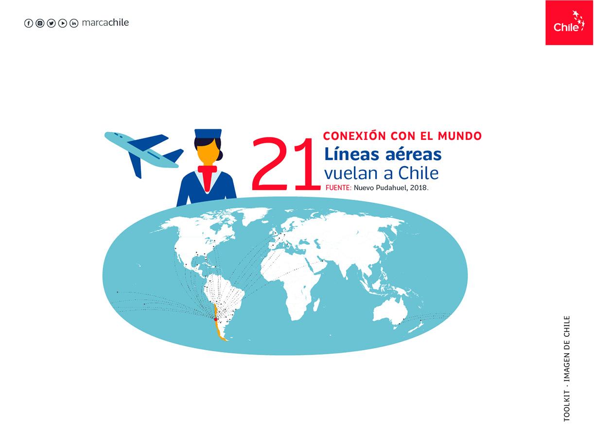 Conexión con el mundo | Marca Chile | Toolkit