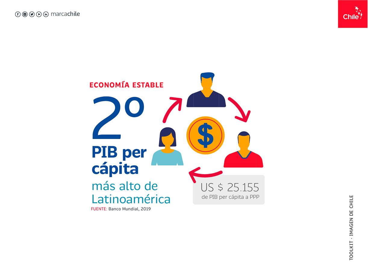 Economía Estable | Marca Chile | Toolkit