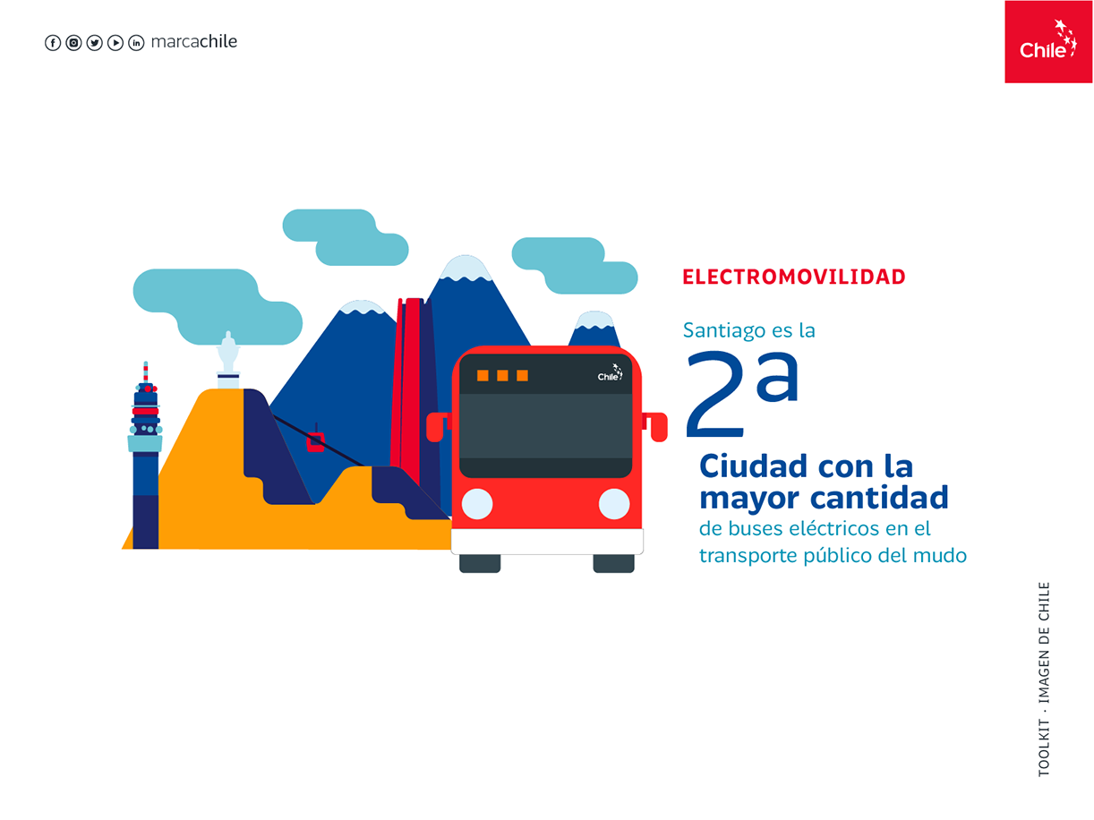 Electromovilidad | Marca Chile | Toolkit