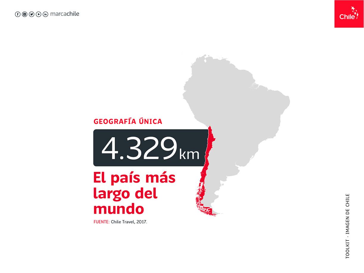 Geografía Única | Marca Chile | Toolkit