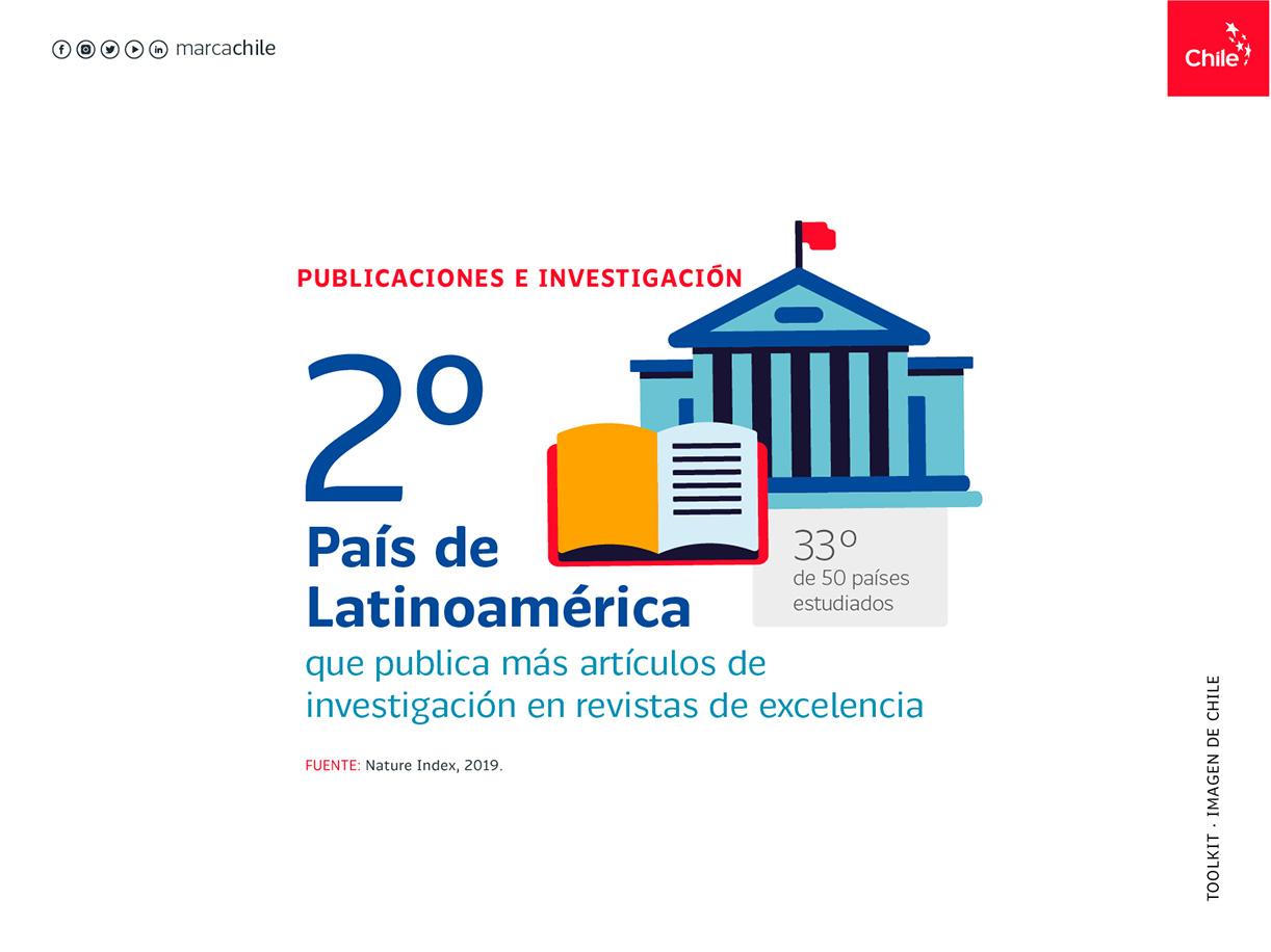 Publicaciones e Investigaciones | Marca Chile | Toolkit