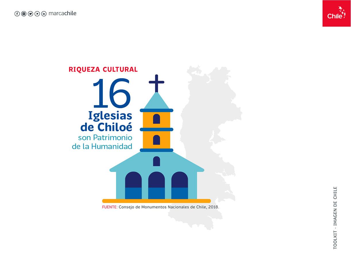 info_riqueza_cultural.jpg   Marca Chile   Toolkit