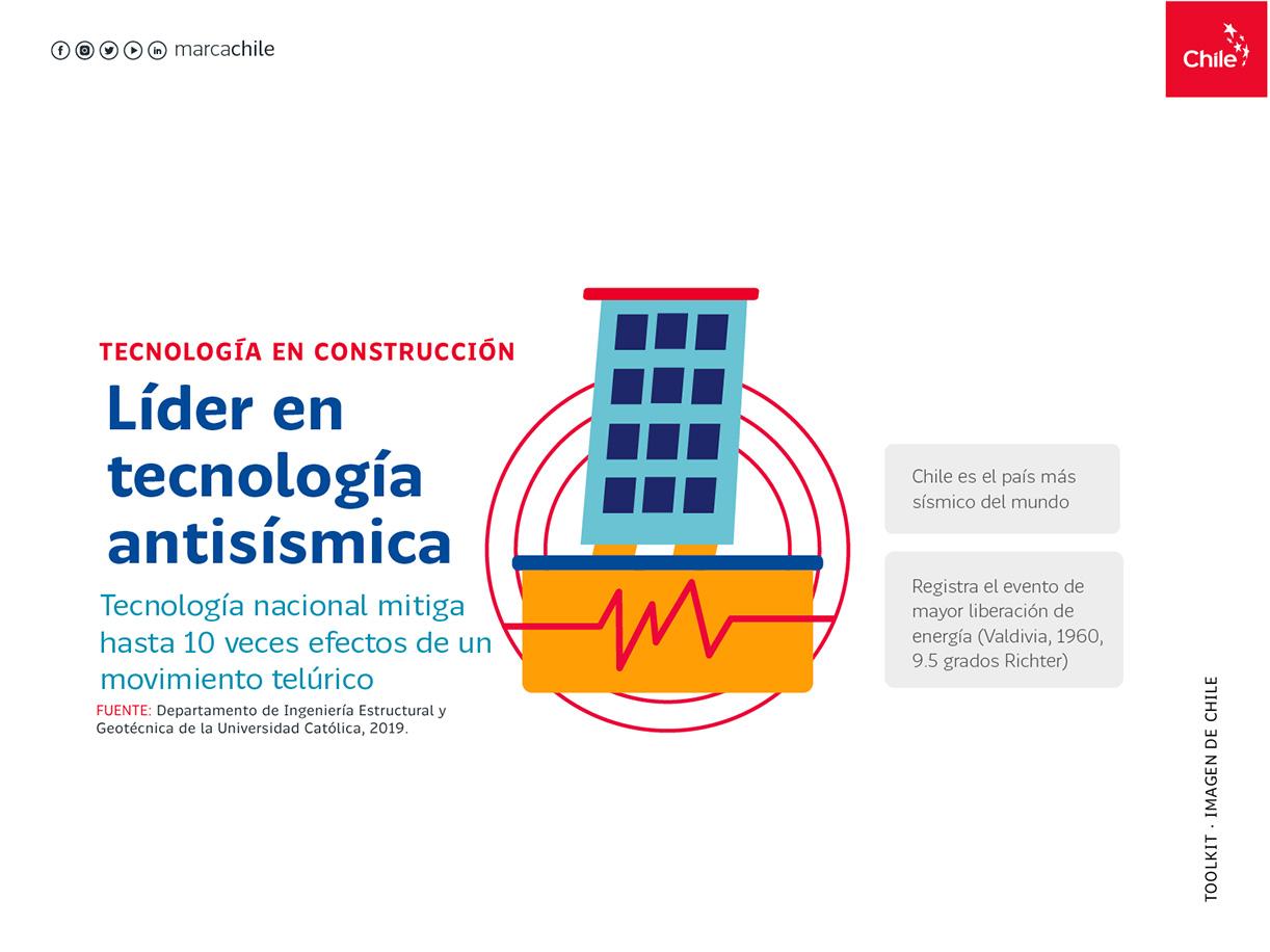 Tecnología en Construcción | Marca Chile | Toolkit