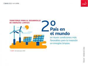 Territorio para el desarrollo de Energías limpias | Toolkit | Marca Chile