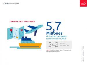 Turista en el territorio | Toolkit | Marca Chile