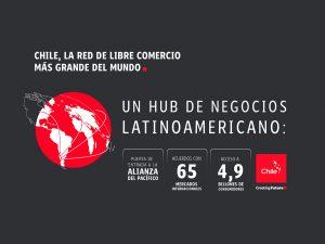 Red de libre comercio | Toolkit | Marca Chile