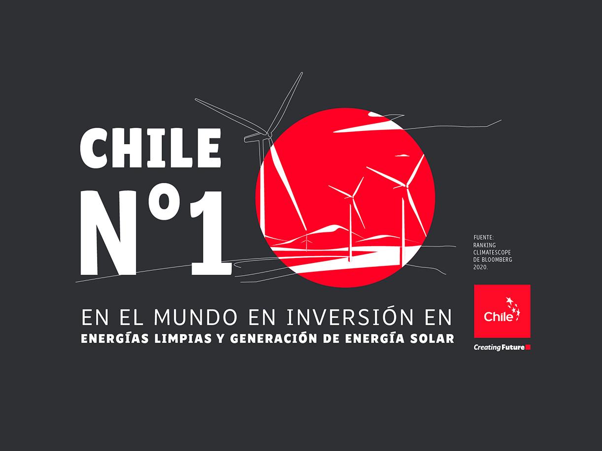 Inversión en energías limpias   Marca Chile   Toolkit