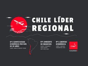 Economía en Chile | Toolkit | Marca Chile