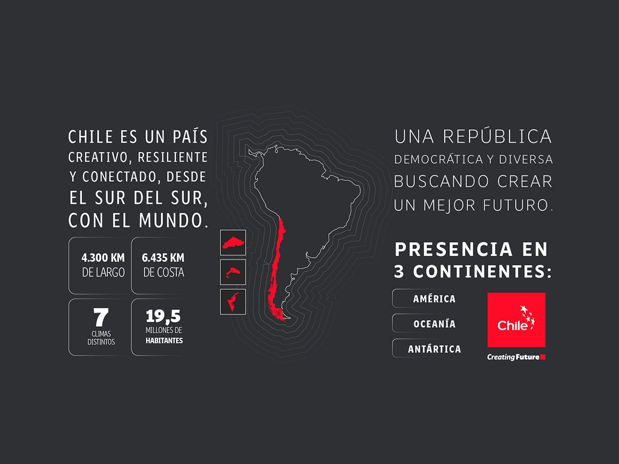 Chile en su generalidad | Marca Chile | Toolkit