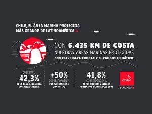Área marina protegida de Chile | Toolkit | Marca Chile