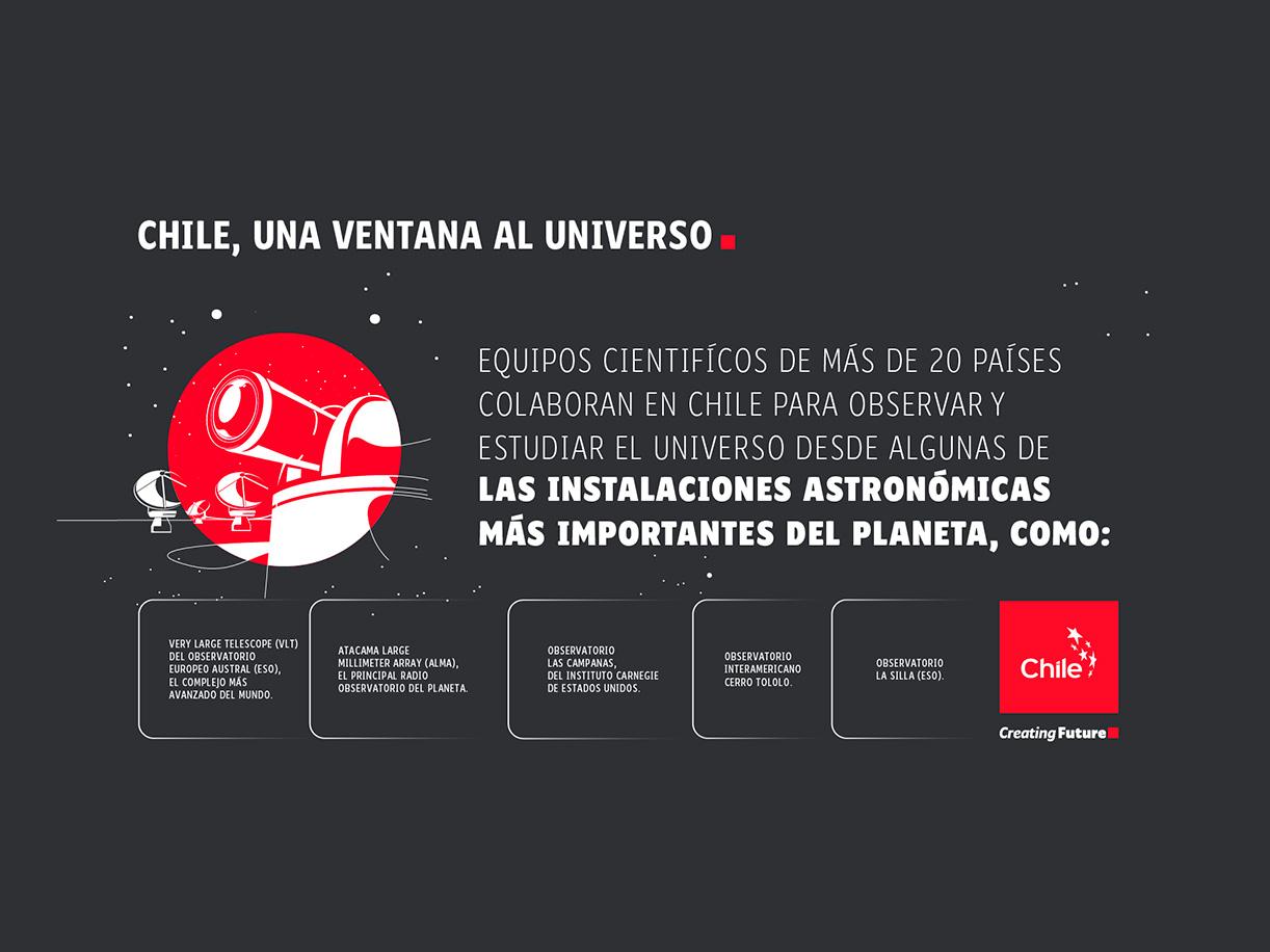 Ventana al universo | Marca Chile | Toolkit