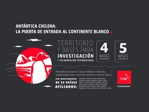 La puerta de entrada al continente blanco | Toolkit | Marca Chile