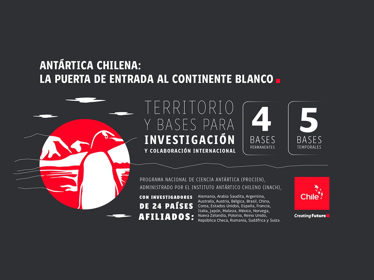 La puerta de entrada al continente blanco | Marca Chile | Toolkit