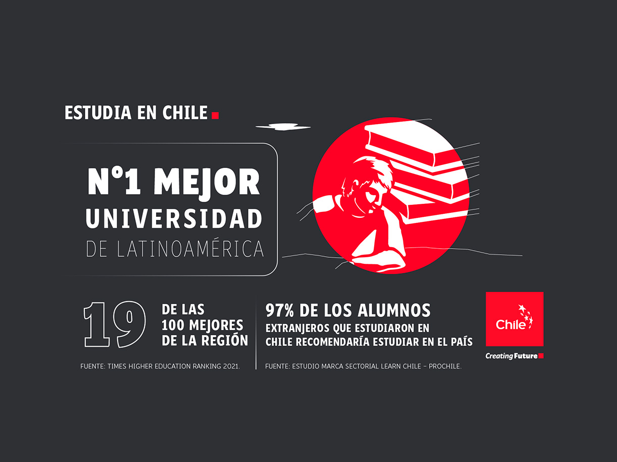 Estudia en Chile   Marca Chile   Toolkit