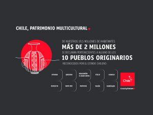 Chile patrimonio multicultural   Toolkit   Marca Chile