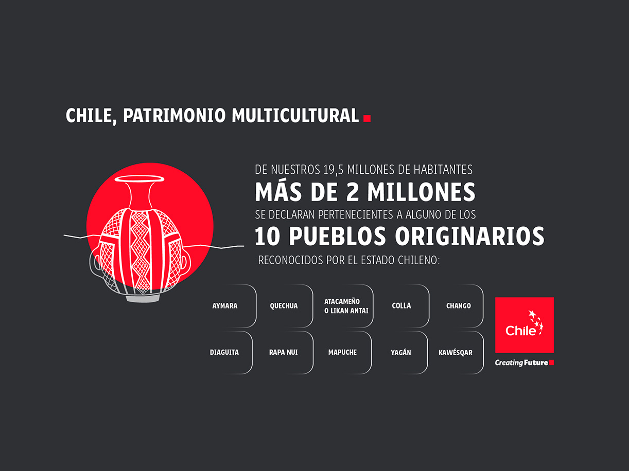 Chile patrimonio multicultural   Marca Chile   Toolkit
