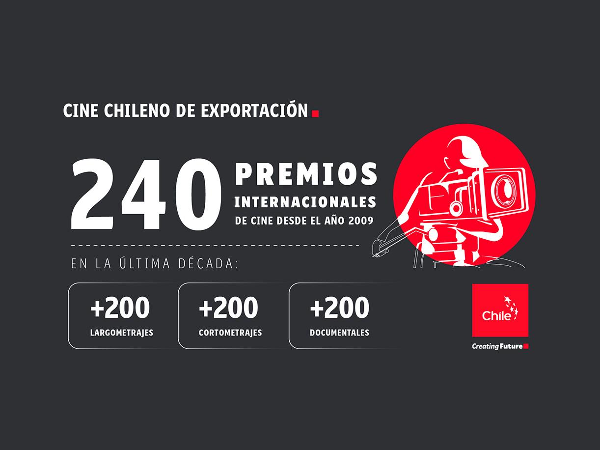 Cine chileno de exportación | Marca Chile | Toolkit