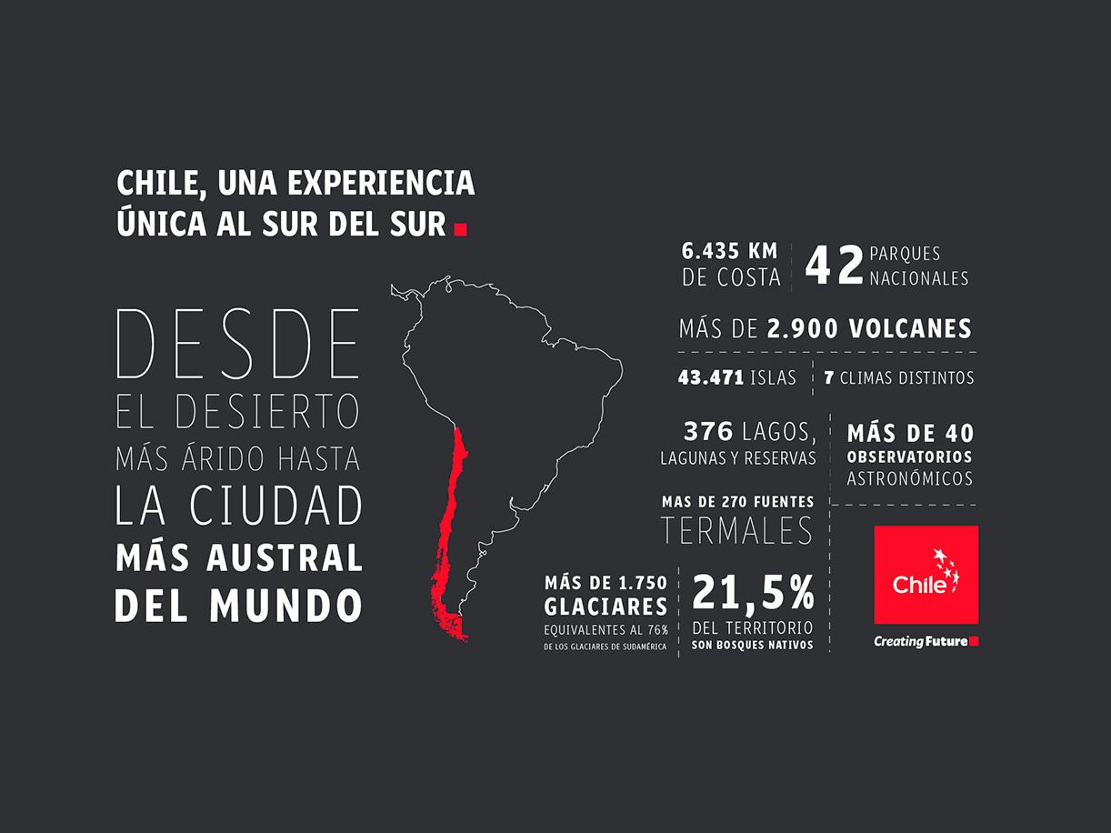 Chile, una experiencia única al sur del sur | Marca Chile | Toolkit