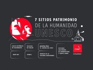 Sitios declarados patrimonio de la humanidad | Toolkit | Marca Chile