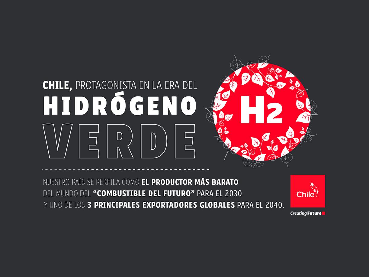 Hidrógeno verde | Marca Chile | Toolkit