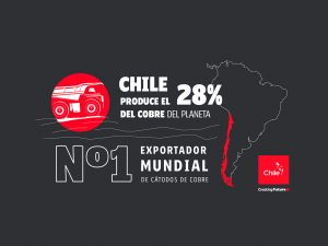 Cobre | Toolkit | Marca Chile