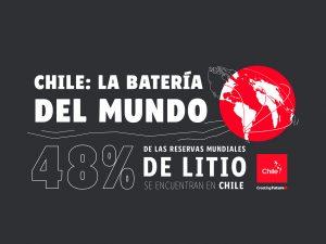 La batería del mundo | Toolkit | Marca Chile