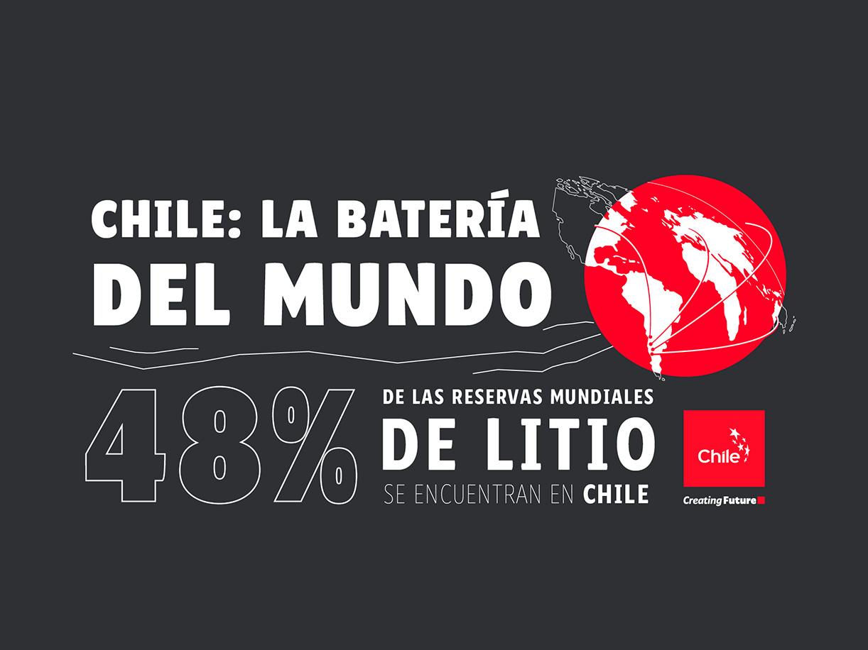 La batería del mundo   Marca Chile   Toolkit