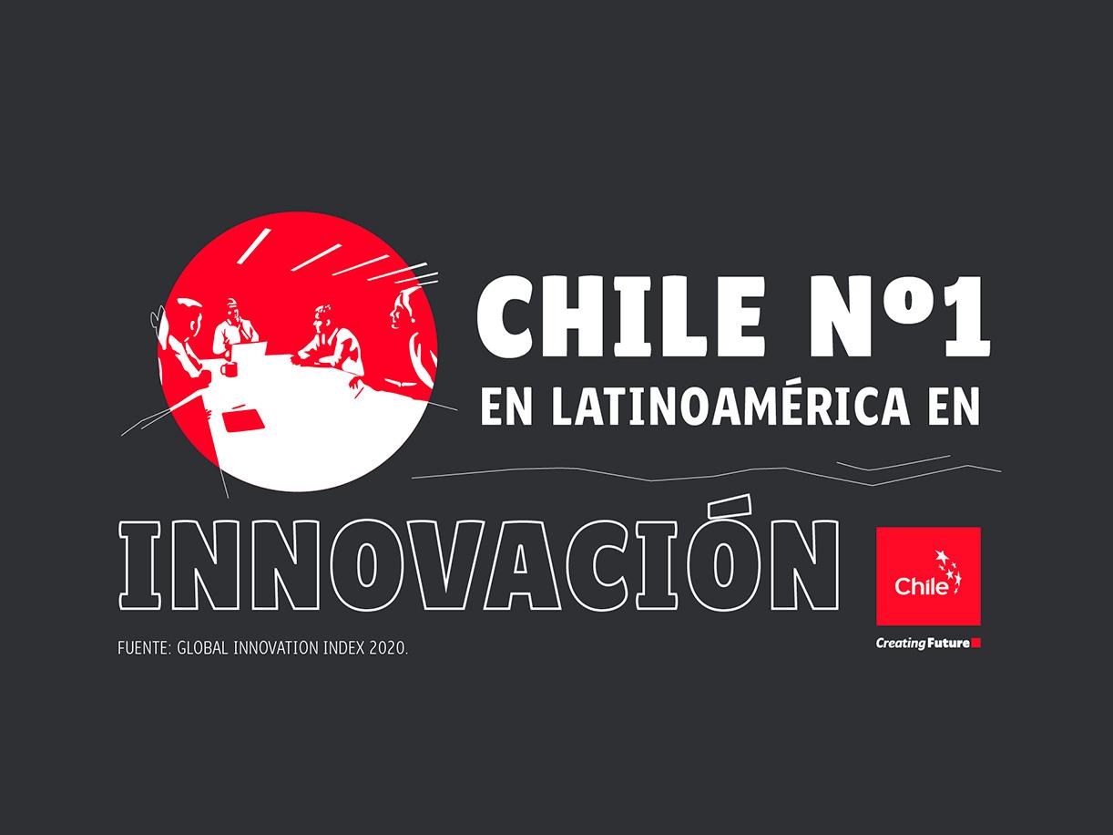 Innovación | Marca Chile | Toolkit