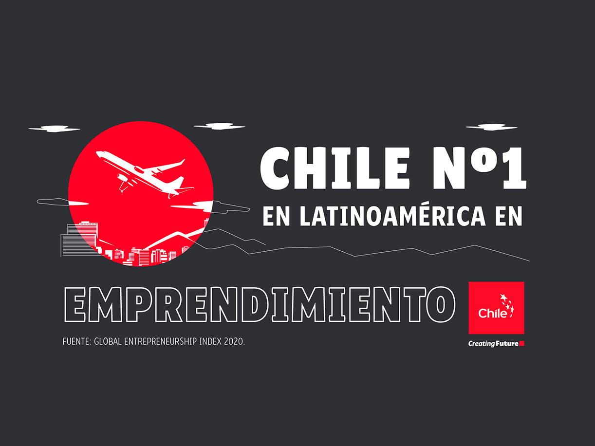 Emprendimiento | Marca Chile | Toolkit