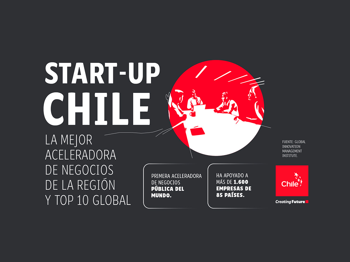 Start-up | Marca Chile | Toolkit