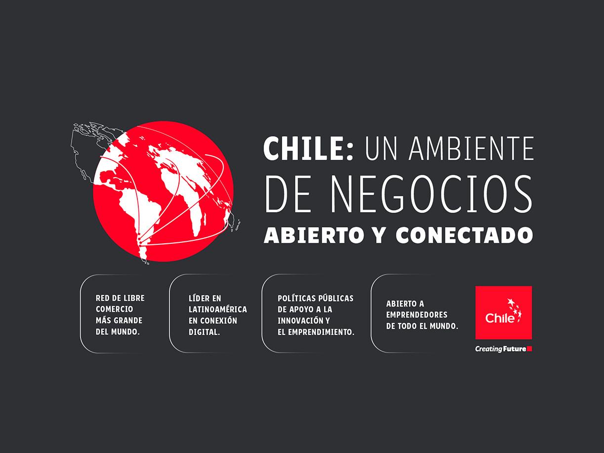 Ambiente de negocios   Marca Chile   Toolkit